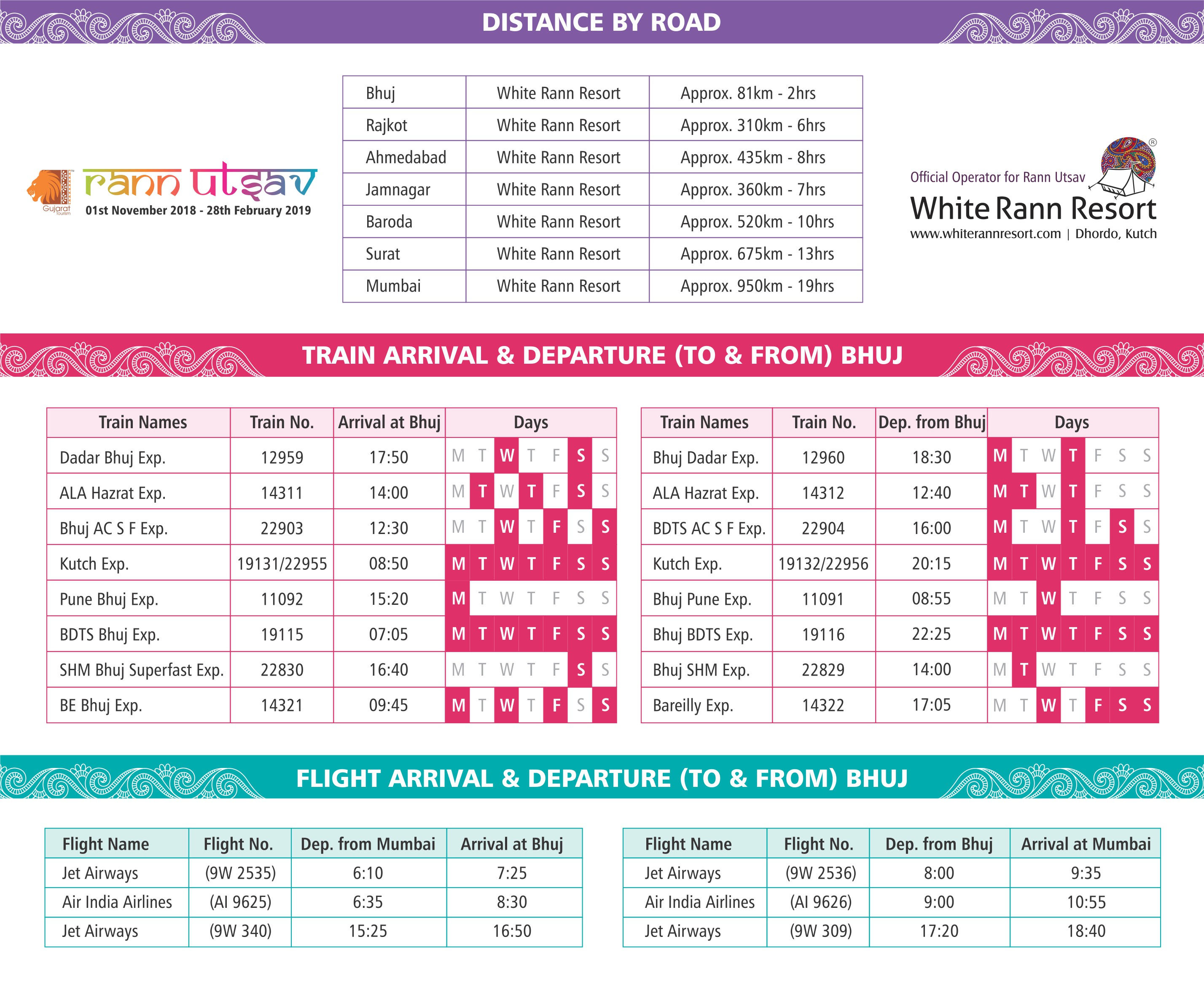 Rann Utsav Distance in Kutch,White Rann Resort 2018-2019